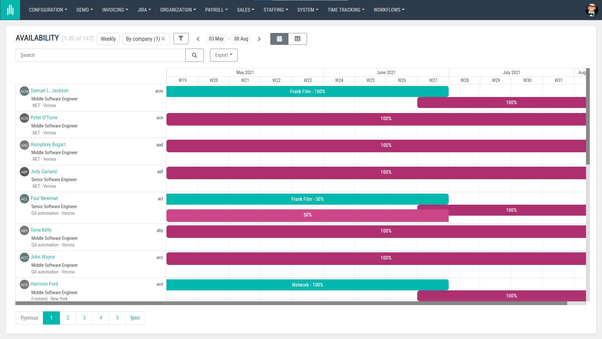 AllPro screenshot availability view